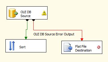 Configure error Path